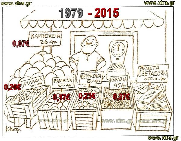 ΒΕΡΥΚΟΚΑ 0,23€ ΡΟΔΑΚΙΝΑ 0,17€ ΚΕΡΑΣΙΑ 0,27€ ΑΧΛΑΔΙΑ 0,20€
