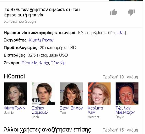 ΗΘΟΠΙΟΣ ΣΗΜΑΙΝΕΙ ΦΟΣ, σύμφωνα με τη Google.